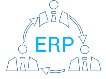 ERP-Customer Relation Management