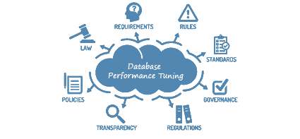 Database Performance Tuning